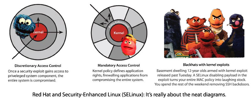 mac_security_sesamestreet.jpg